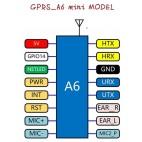 GSM/GPRS modulis A6