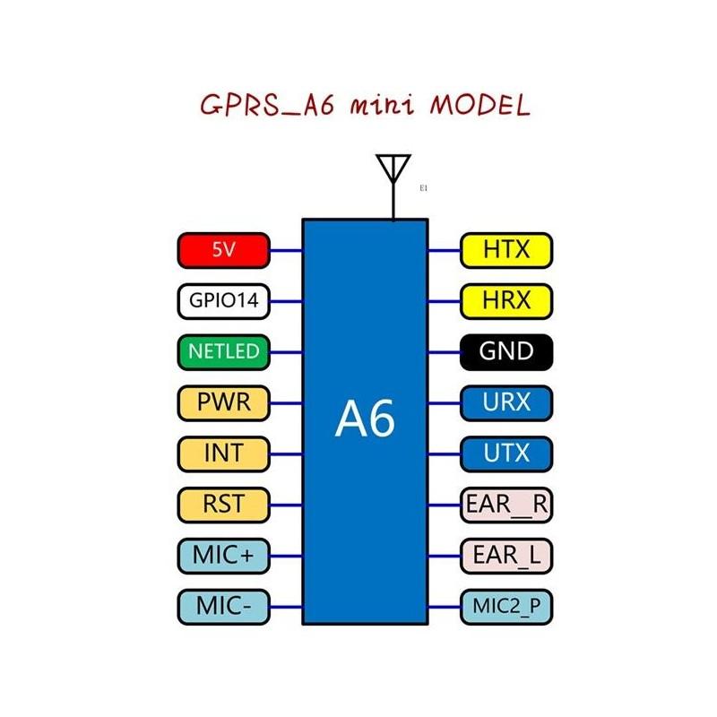A6 GPRS/GSM Module