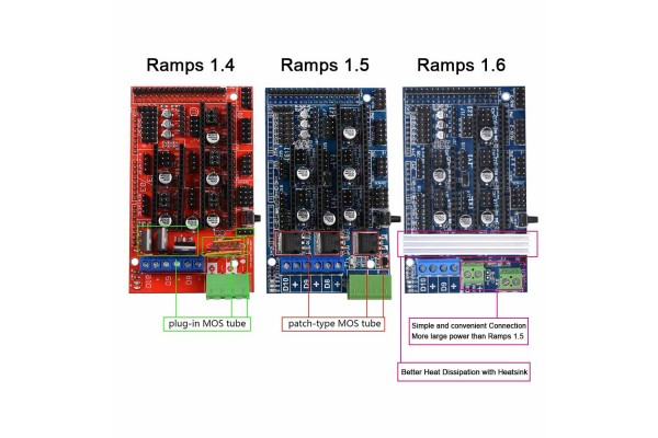 RAMPS 1 6 3D printer motherboard (Mega2560 shield) - Tx lt